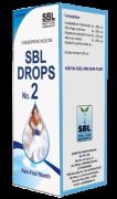 SBL DROPS No. 2 for Dysmenorrhoea